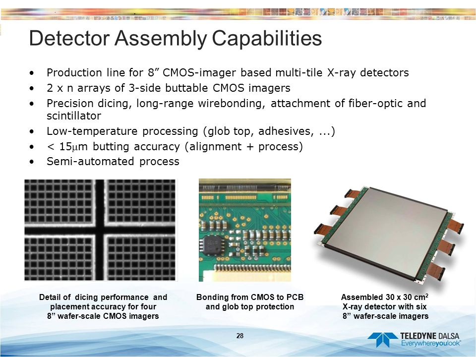 """28 Detector Assembly Capabilities Production line for 8"""" CMOS-imager based multi-tile X-ray detectors 2 x n arrays of 3-side buttable CMOS imagers Pre"""