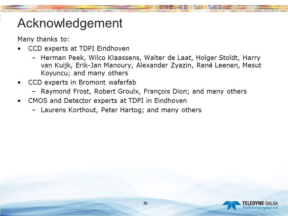 30 Acknowledgement Many thanks to: CCD experts at TDPI Eindhoven –Herman Peek, Wilco Klaassens, Walter de Laat, Holger Stoldt, Harry van Kuijk, Erik-J