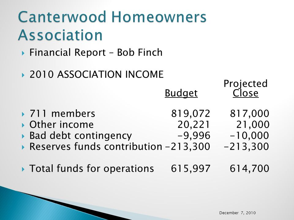  Financial Report – Bob Finch  2010 ASSOCIATION INCOME Projected Budget Close  711 members 819,072 817,000  Other income 20,221 21,000  Bad debt