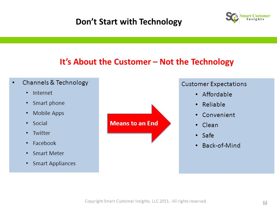 12 Copyright Smart Customer Insights, LLC 2011. All rights reserved.