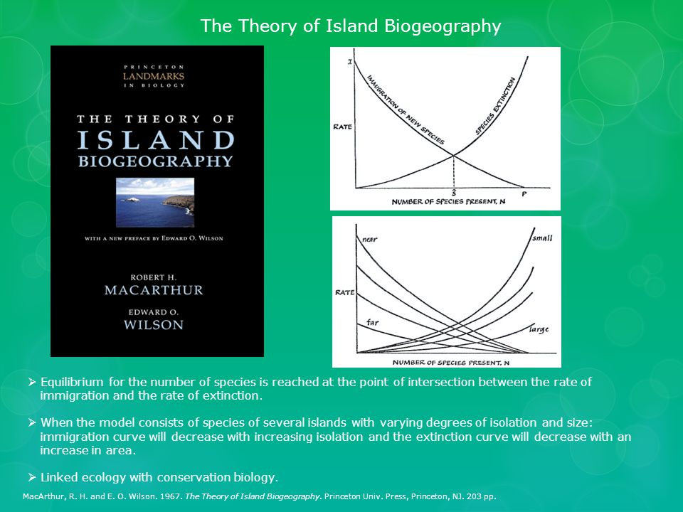 The Theory of Island Biogeography MacArthur, R. H.