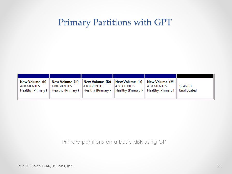 Primary Partitions with GPT Primary partitions on a basic disk using GPT © 2013 John Wiley & Sons, Inc.24