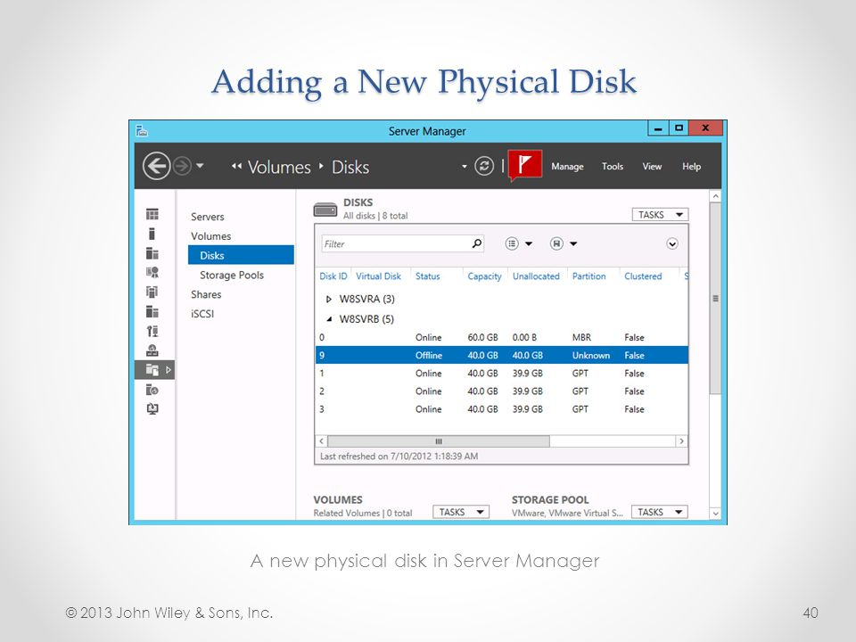 Adding a New Physical Disk A new physical disk in Server Manager © 2013 John Wiley & Sons, Inc.40