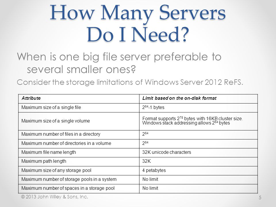 Estimating Storage Requirements The amount of space you need in a server depends on a variety of factors, not just the requirements of your applications and users: Operating system: Depends on roles and features chosen Paging file: Depends on RAM and number of VMs Memory dump: Space to hold the contents of memory + 1MB Log files: From Event Viewer Shadow copies: Can utilize up to 10% of space Fault tolerance: Disk mirroring versus parity © 2013 John Wiley & Sons, Inc.
