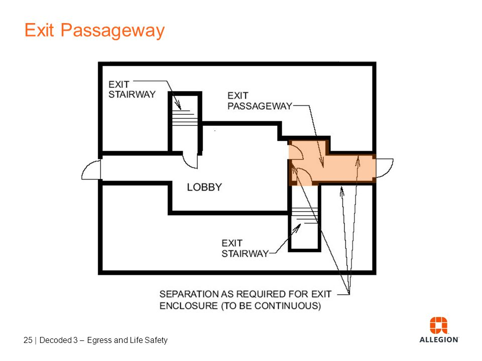 24 | Decoded 3 – Egress and Life Safety Exit Passageway