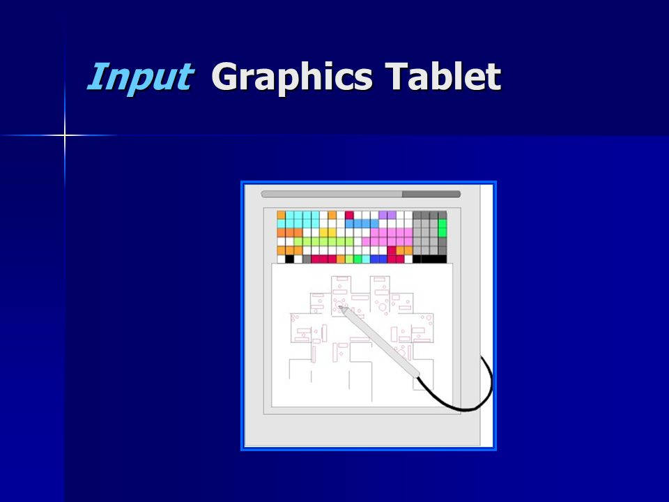 Input Graphics Tablet