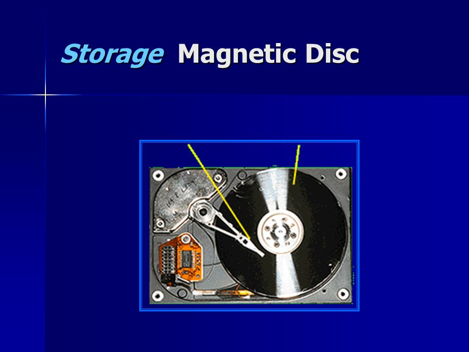 Storage Magnetic Disc