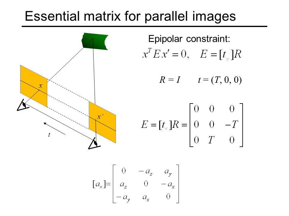 Essential matrix for parallel images R = I t = (T, 0, 0) Epipolar constraint: t x x'