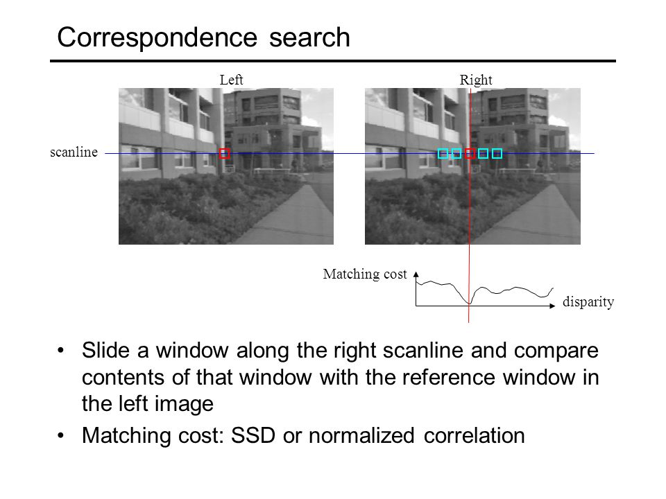Matching cost disparity LeftRight scanline Correspondence search Slide a window along the right scanline and compare contents of that window with the