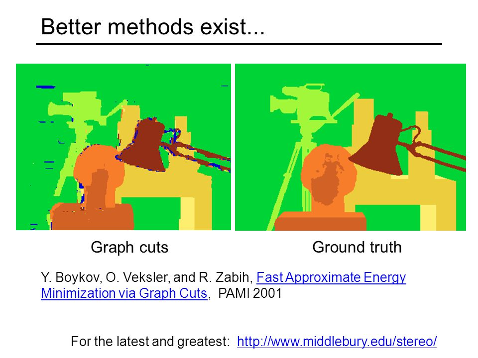 Better methods exist... Graph cuts Ground truth For the latest and greatest: http://www.middlebury.edu/stereo/http://www.middlebury.edu/stereo/ Y. Boy