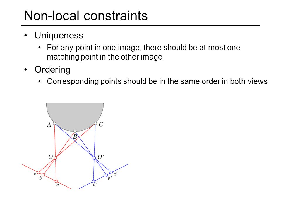 Non-local constraints Uniqueness For any point in one image, there should be at most one matching point in the other image Ordering Corresponding points should be in the same order in both views