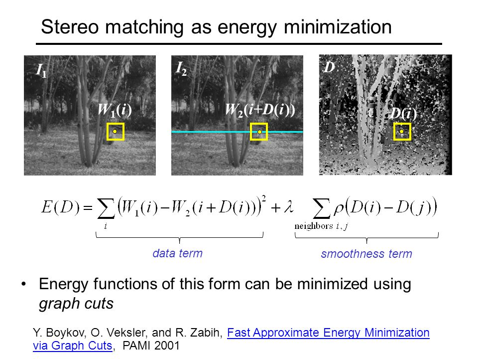 Stereo matching as energy minimization I1I1 I2I2 D Energy functions of this form can be minimized using graph cuts Y. Boykov, O. Veksler, and R. Zabih