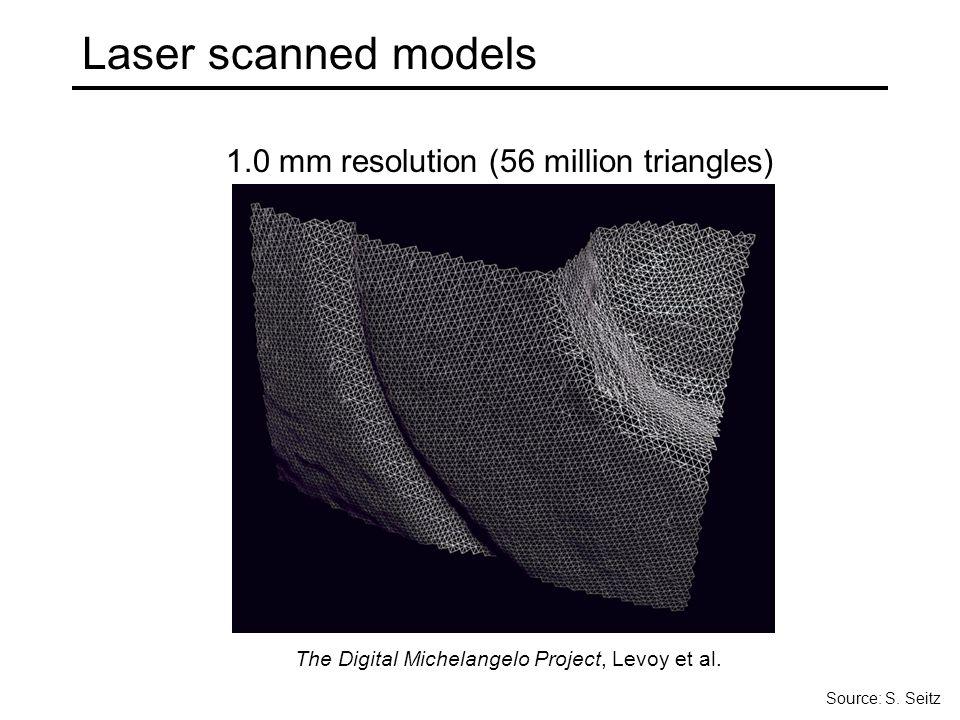 Laser scanned models The Digital Michelangelo Project, Levoy et al.