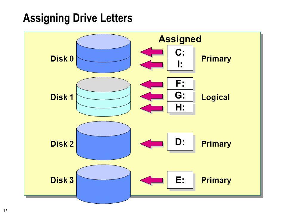 13 Assigning Drive Letters Disk 0 Disk 1 Disk 2 Disk 3 C: I: F: G: H: D: E: Assigned Primary Logical