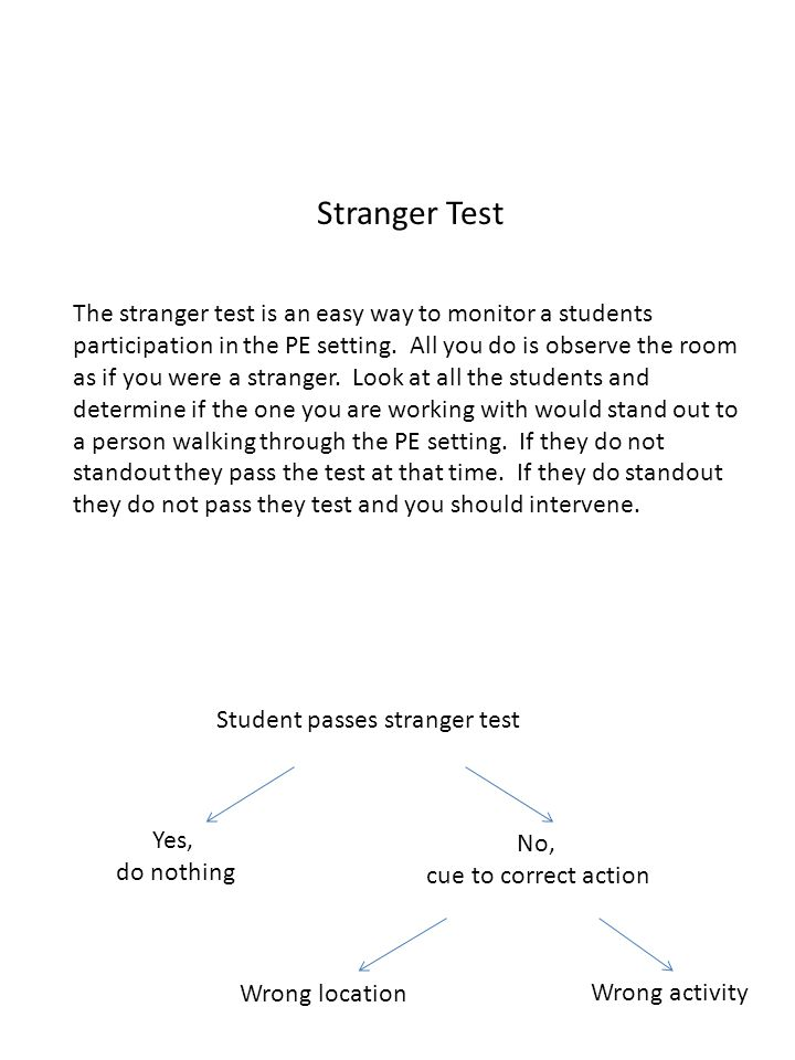 Student passes stranger test No, cue to correct action Yes, do nothing Wrong location Wrong activity Stranger Test The stranger test is an easy way to monitor a students participation in the PE setting.