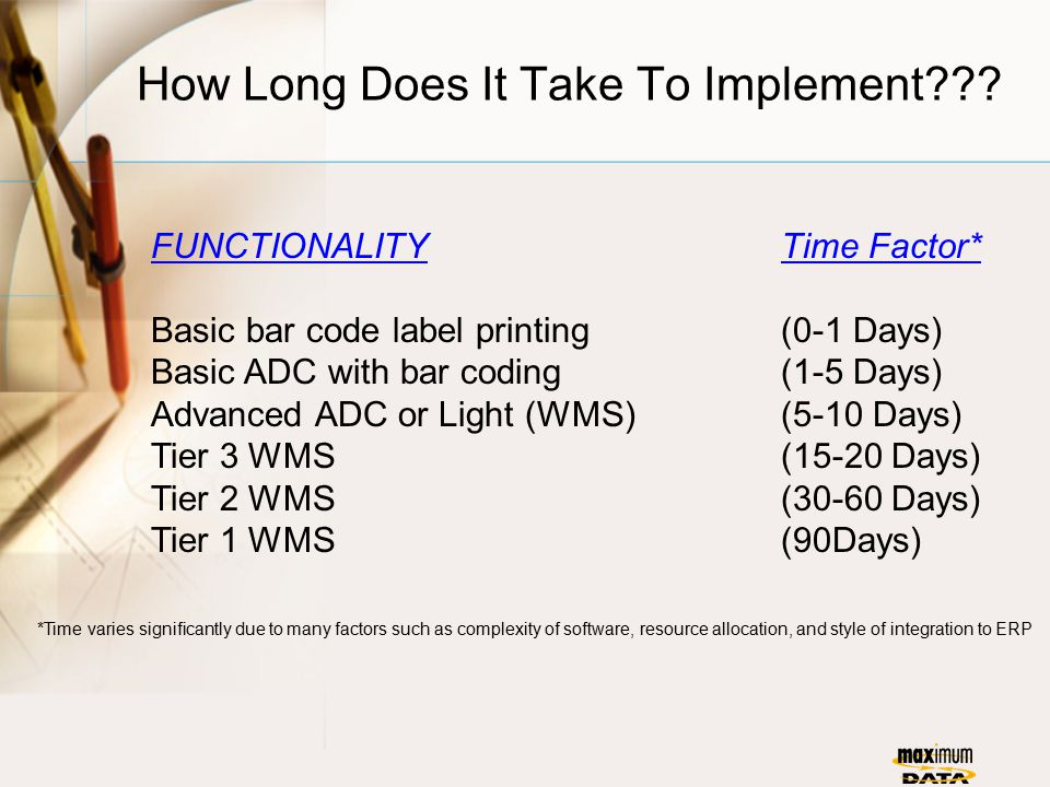 How Long Does It Take To Implement??? FUNCTIONALITYTime Factor* Basic bar code label printing(0-1 Days) Basic ADC with bar coding(1-5 Days) Advanced A