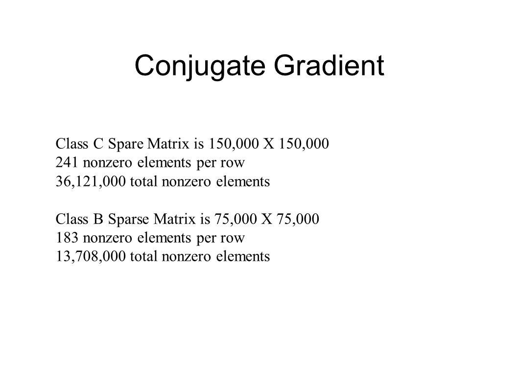 Conjugate Gradient Class C Spare Matrix is 150,000 X 150,000 241 nonzero elements per row 36,121,000 total nonzero elements Class B Sparse Matrix is 75,000 X 75,000 183 nonzero elements per row 13,708,000 total nonzero elements