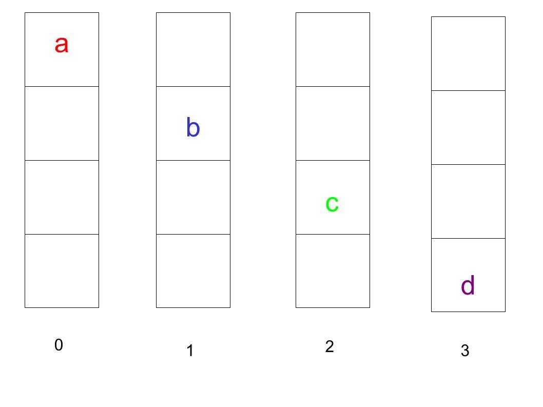 a0a0 b1b1 c2c2 d3d3