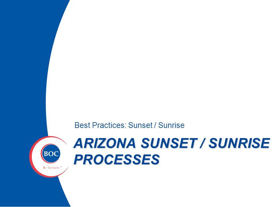 RESOURCES Best Practices: Sunset / Sunrise