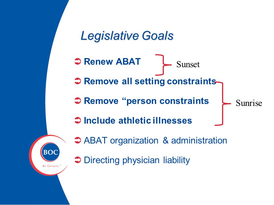 Phase 1: 2005-2008  Organize GAC  Learn legislative process  Fundraising infrastructure  Educate/motivate ATs  Build relationships