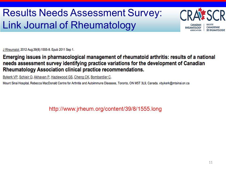 11 Results Needs Assessment Survey: Link Journal of Rheumatology http://www.jrheum.org/content/39/8/1555.long