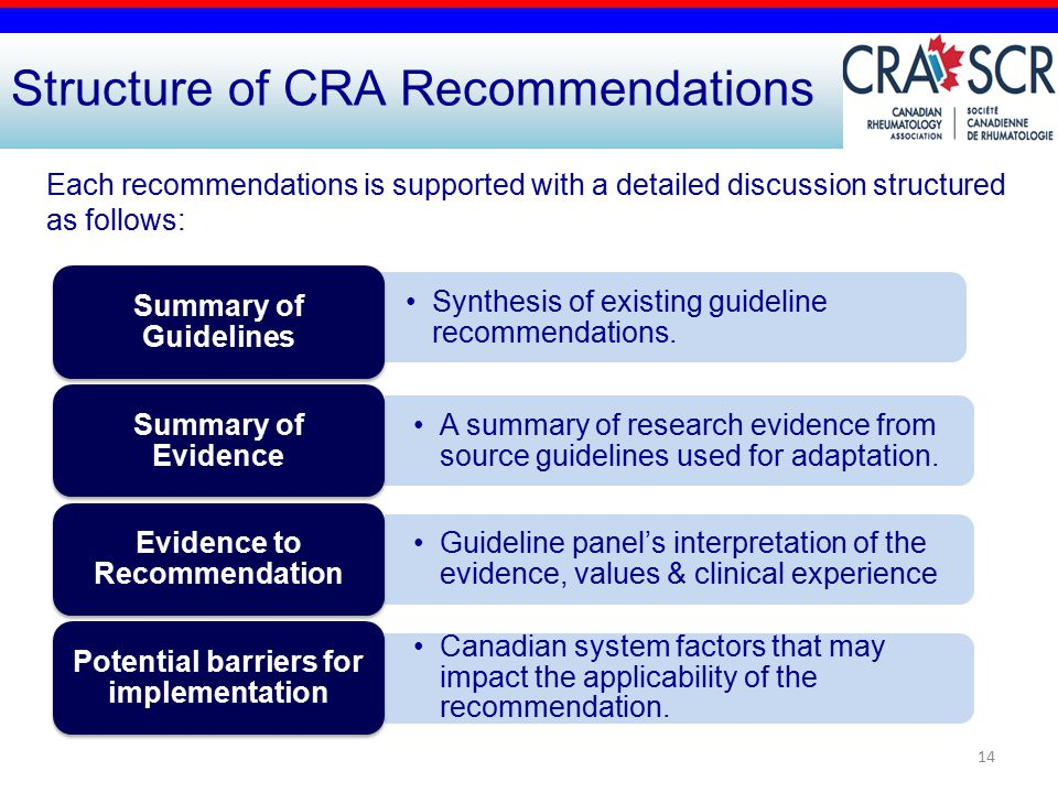 14 Each recommendations is supported with a detailed discussion structured as follows: Structure of CRA Recommendations Synthesis of existing guideline recommendations.