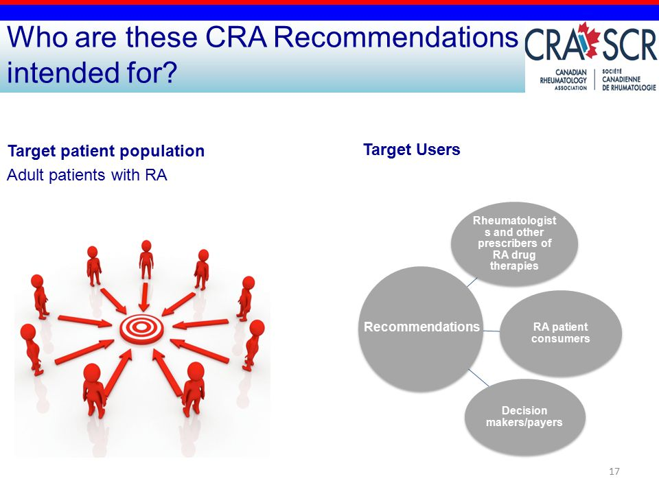 17 Rheumatologist s and other prescribers of RA drug therapies RA patient consumers Decision makers/payers Target patient population Adult patients with RA Target Users Recommendations Who are these CRA Recommendations intended for