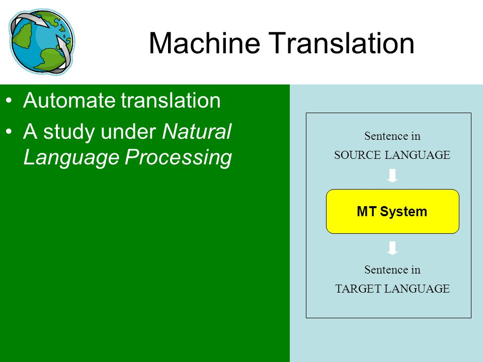 Machine Translation Automate translation A study under Natural Language Processing MT System Sentence in SOURCE LANGUAGE Sentence in TARGET LANGUAGE