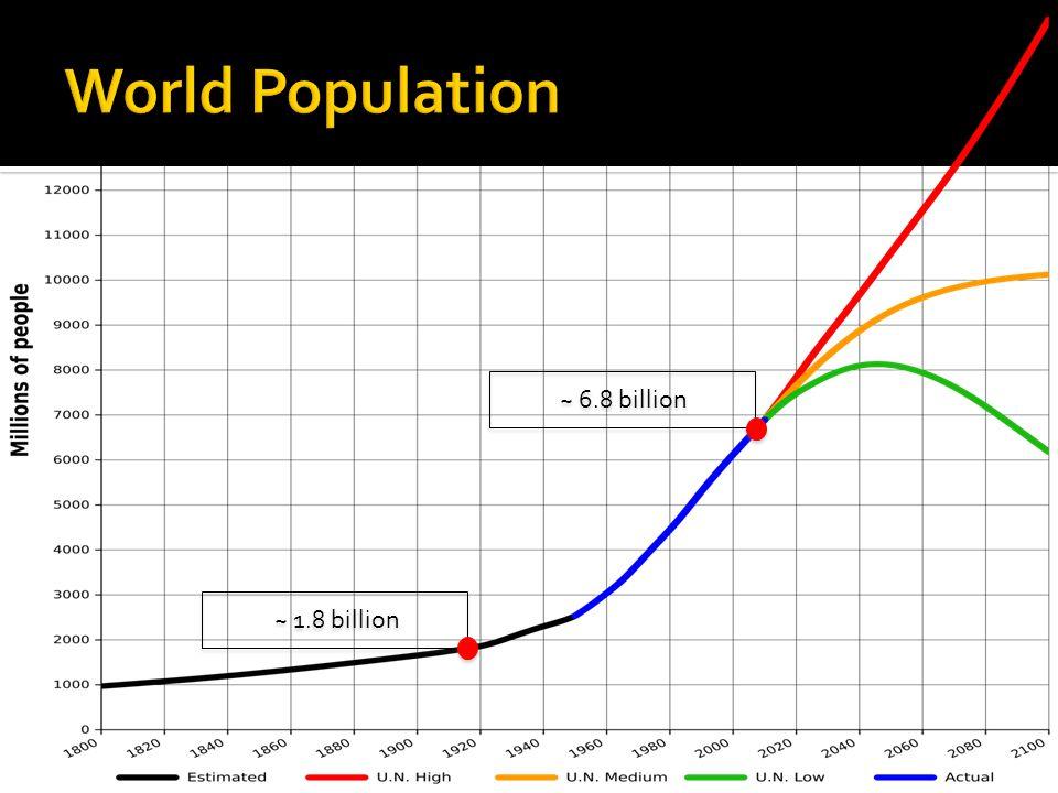 1918 2009 500 million infected622,482 50 – 100 million deaths 14,286 – 18,036 >2.5%0.03%
