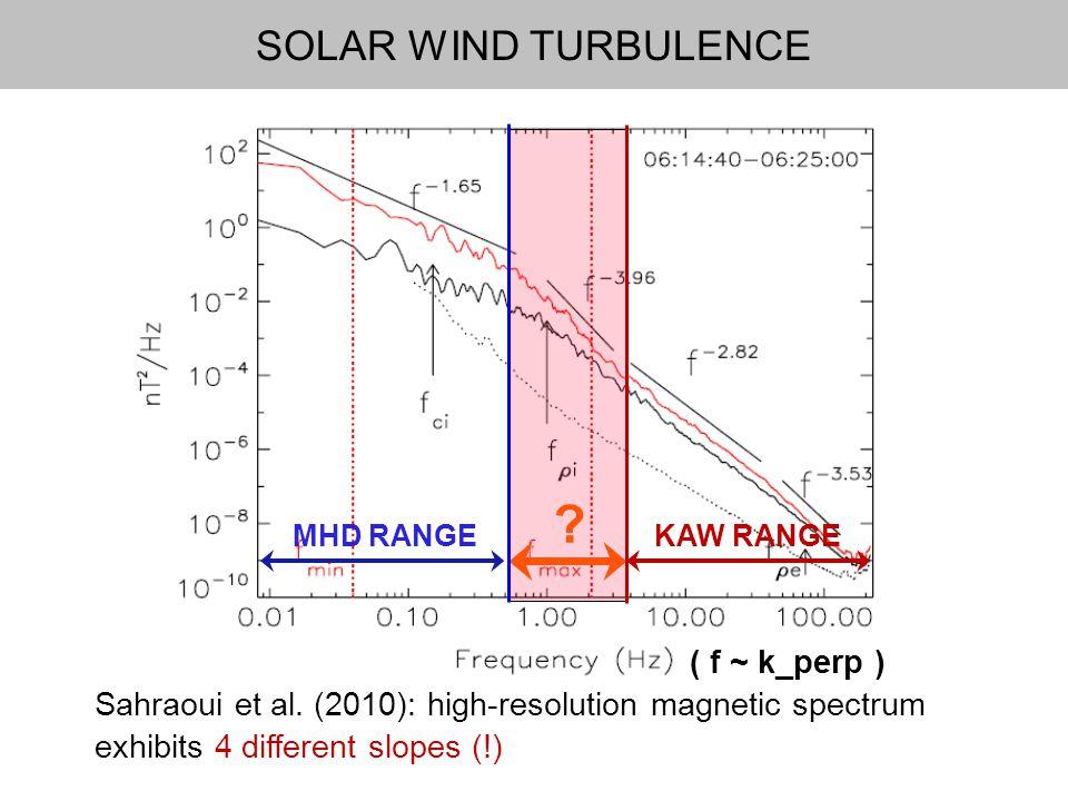 SOLAR WIND TURBULENCE Sahraoui et al.