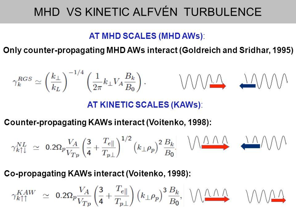 Counter-propagating KAWs interact (Voitenko, 1998): MHD VS KINETIC ALFVÉN TURBULENCE AT MHD SCALES (MHD AWs): Only counter-propagating MHD AWs interact (Goldreich and Sridhar, 1995) AT KINETIC SCALES (KAWs): Co-propagating KAWs interact (Voitenko, 1998):