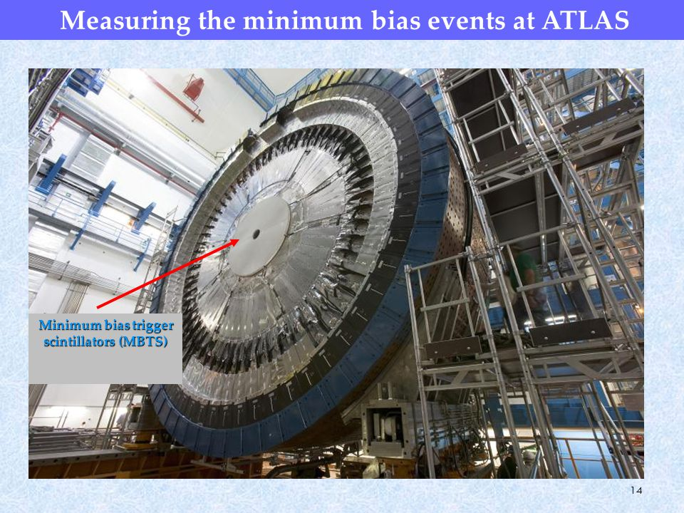 14 Measuring the minimum bias events at ATLAS First, you need to select minimum bias events… σ NSD ~ 65 - 73mb σ tot ~ 102 - 118 mb (PYTHIA) (PHOJET) (PYTHIA) (PHOJET) Minimum bias trigger scintillators (MBTS) ‏
