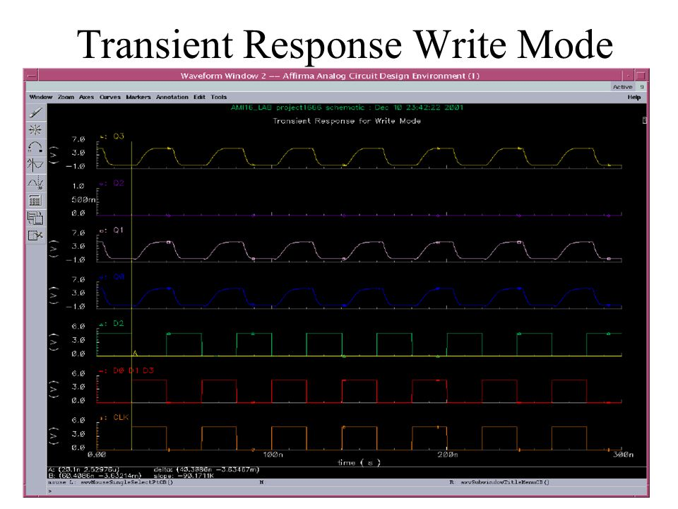 Transient Response Write Mode