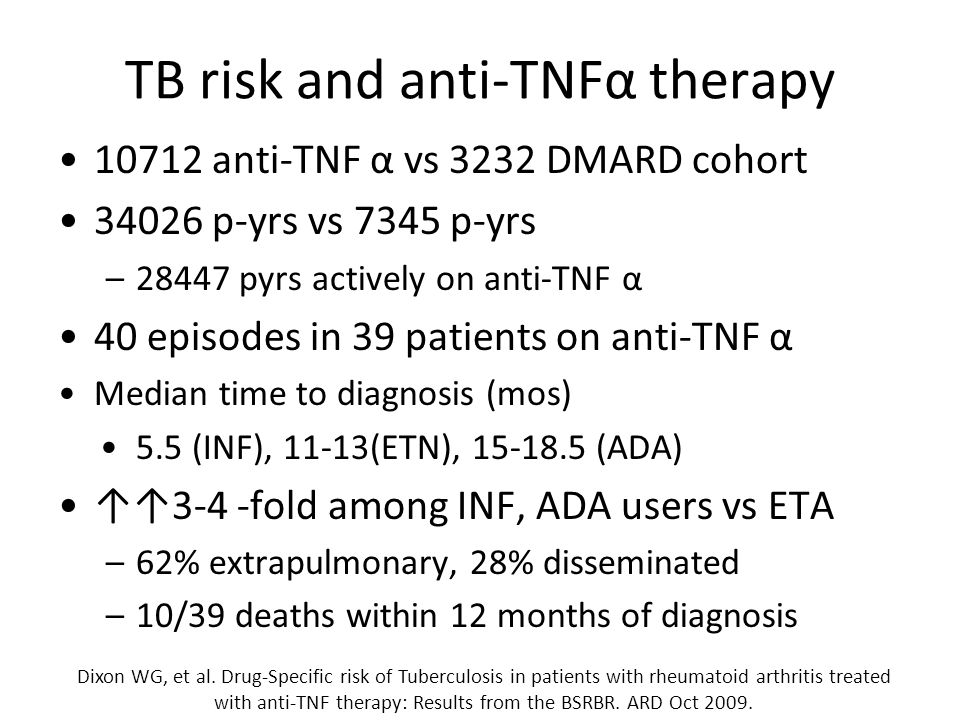 TB risk and anti-TNFα therapy 10712 anti-TNF α vs 3232 DMARD cohort 34026 p-yrs vs 7345 p-yrs –28447 pyrs actively on anti-TNF α 40 episodes in 39 patients on anti-TNF α Median time to diagnosis (mos) 5.5 (INF), 11-13(ETN), 15-18.5 (ADA) ↑↑3-4 -fold among INF, ADA users vs ETA –62% extrapulmonary, 28% disseminated –10/39 deaths within 12 months of diagnosis Dixon WG, et al.