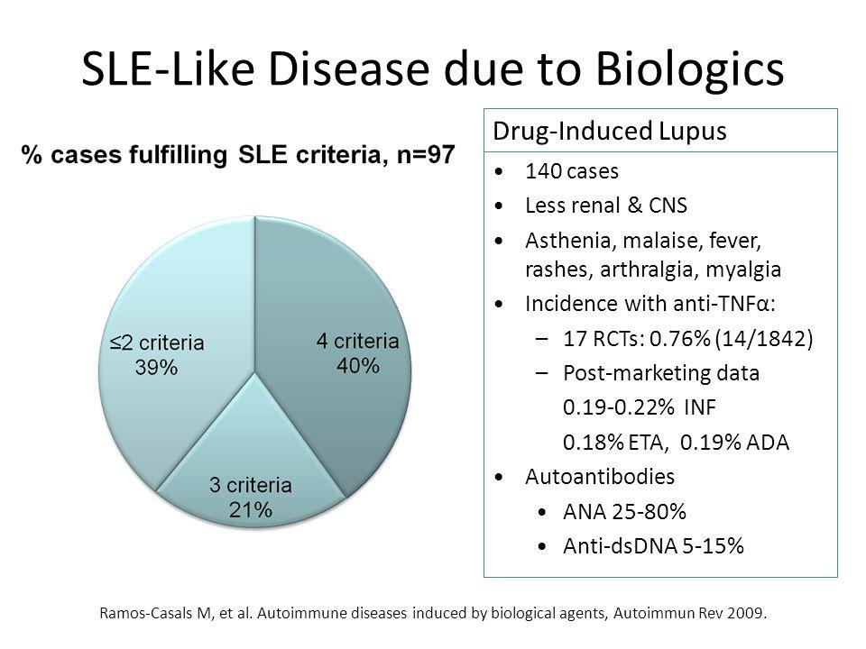 SLE-Like Disease due to Biologics Ramos-Casals M, et al.