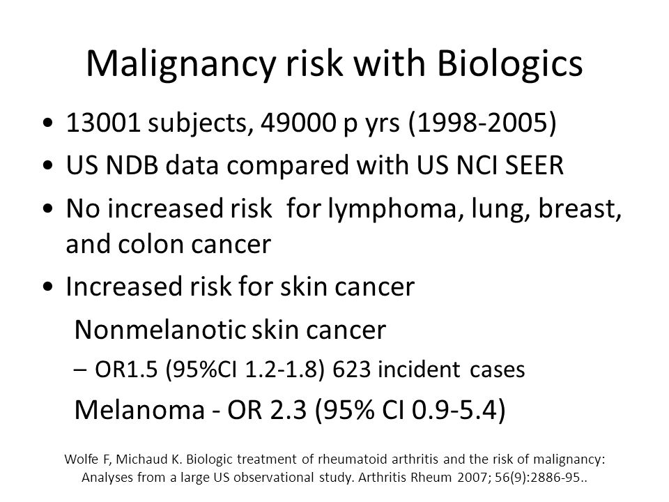 Malignancy risk with Biologics 13001 subjects, 49000 p yrs (1998-2005) US NDB data compared with US NCI SEER No increased risk for lymphoma, lung, breast, and colon cancer Increased risk for skin cancer Nonmelanotic skin cancer –OR1.5 (95%CI 1.2-1.8) 623 incident cases Melanoma - OR 2.3 (95% CI 0.9-5.4) Wolfe F, Michaud K.