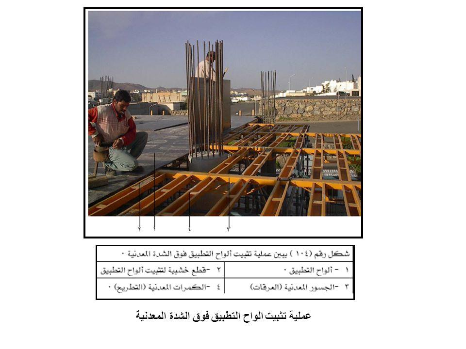عملية تثبيت الواح التطبيق فوق الشدة المعدنية