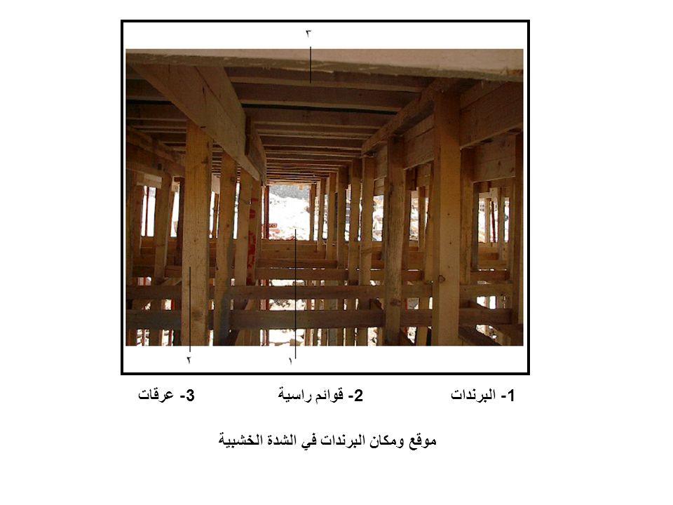 موقع ومكان البرندات في الشدة الخشبية 1- البرندات 2- قوائم راسية 3- عرقات