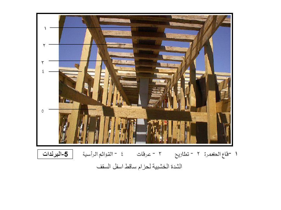 الشدة الخشبية لحزام ساقط اسفل السقف 5-البرندات