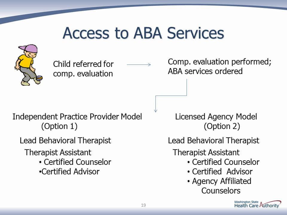 Access to ABA Services 19 Child referred for comp.