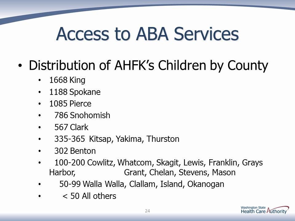 Access to ABA Services Distribution of AHFK's Children by County 1668 King 1188 Spokane 1085 Pierce 786 Snohomish 567 Clark 335-365 Kitsap, Yakima, Thurston 302 Benton 100-200 Cowlitz, Whatcom, Skagit, Lewis, Franklin, Grays Harbor, Grant, Chelan, Stevens, Mason 50-99 Walla Walla, Clallam, Island, Okanogan < 50 All others 24