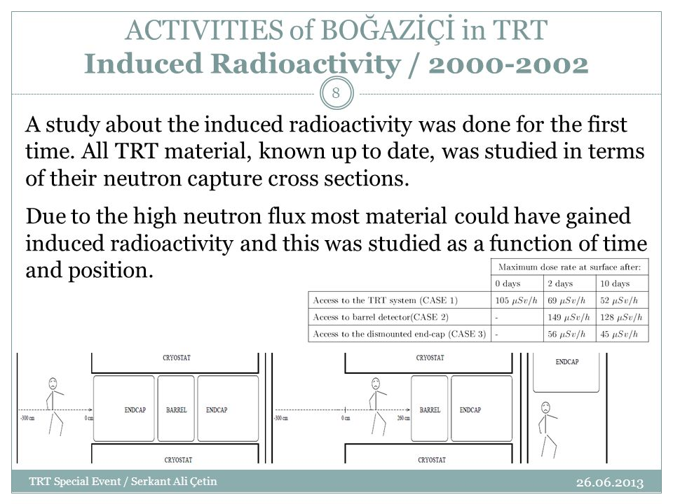ACTIVITIES of BOĞAZİÇİ in TRT Induced Radioactivity / 2000-2002 26.06.2013 TRT Special Event / Serkant Ali Çetin 9 Later, the active gas system of the TRT was also studied.