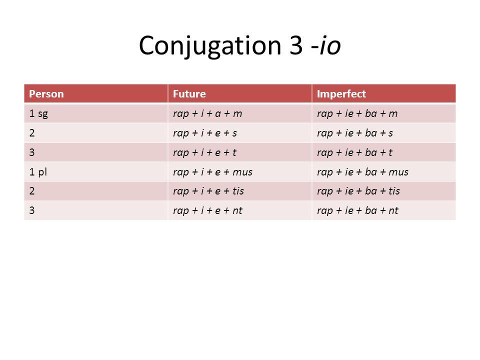 Conjugation 3 -io PersonFutureImperfect 1 sgrap + i + a + mrap + ie + ba + m 2rap + i + e + srap + ie + ba + s 3rap + i + e + trap + ie + ba + t 1 plrap + i + e + musrap + ie + ba + mus 2rap + i + e + tisrap + ie + ba + tis 3rap + i + e + ntrap + ie + ba + nt