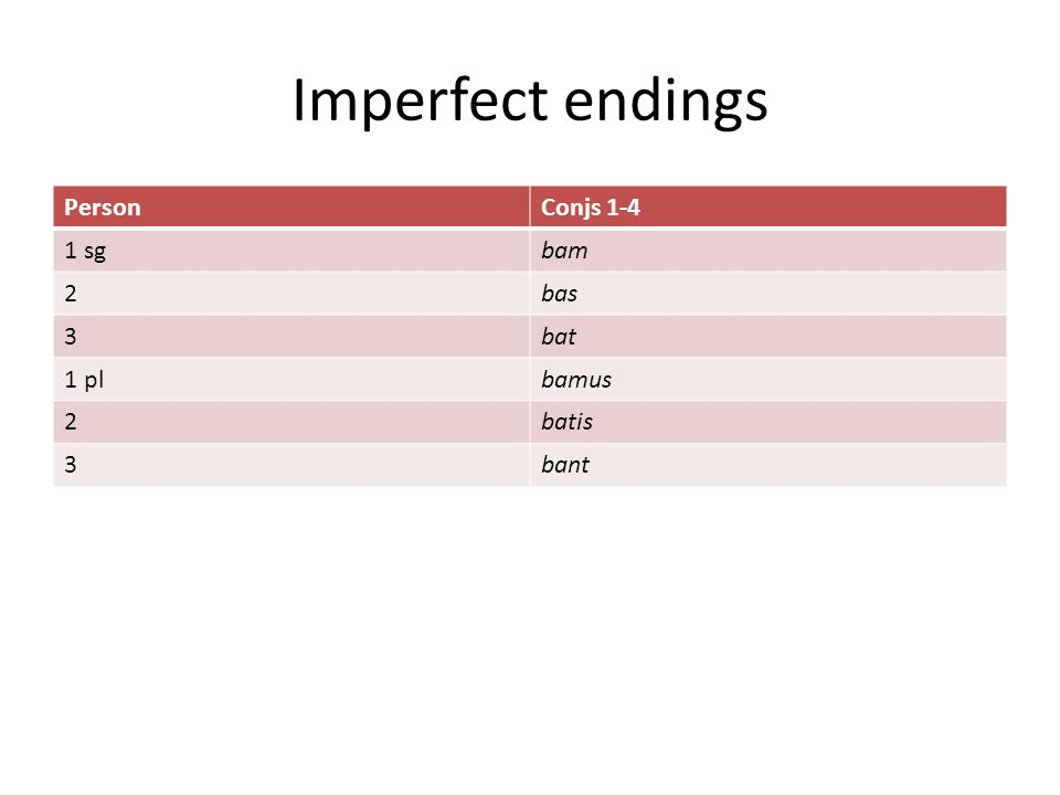 Imperfect endings PersonConjs 1-4 1 sgbam 2bas 3bat 1 plbamus 2batis 3bant