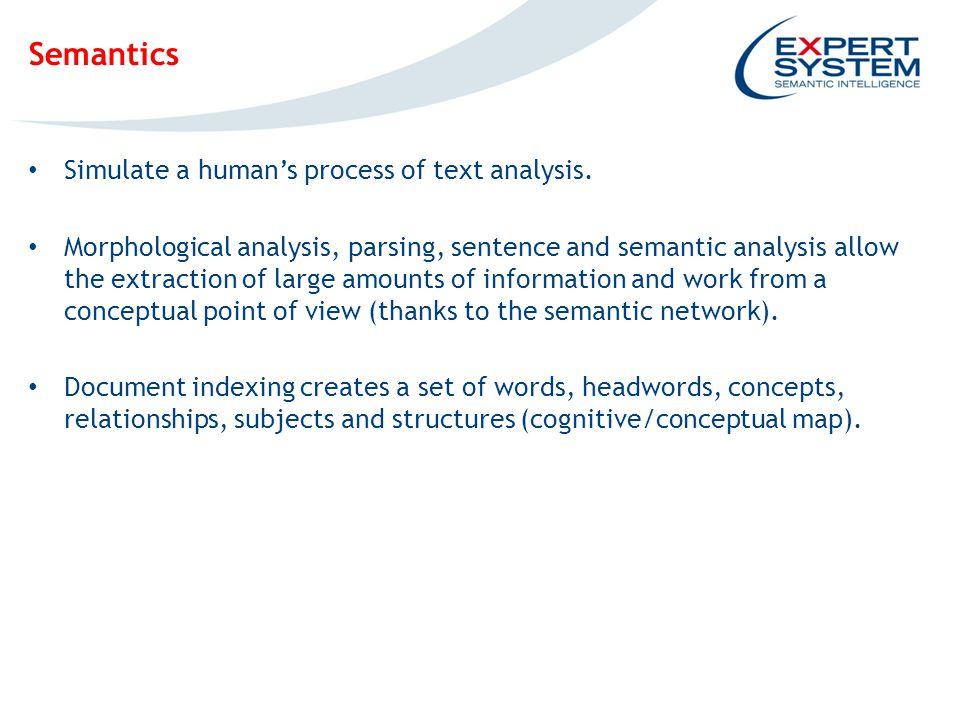 IPOTESI INGOMBRO EVENTUALE SCREENSHOT Semantics Simulate a human's process of text analysis.
