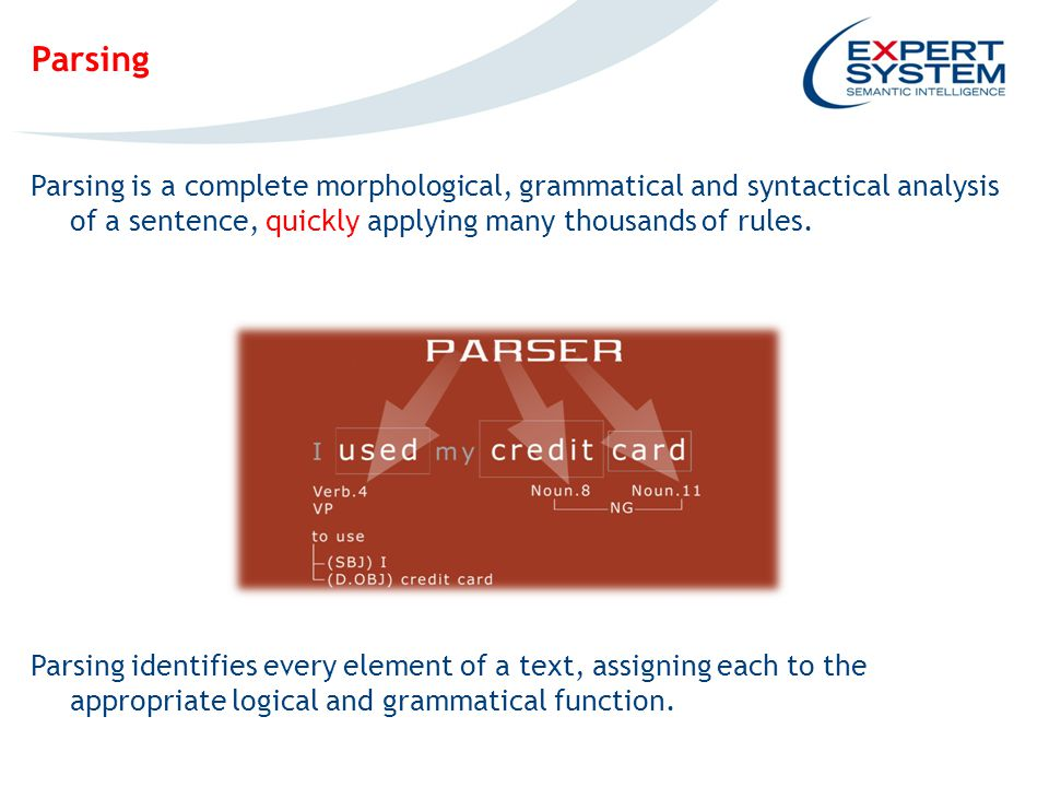 IPOTESI INGOMBRO EVENTUALE SCREENSHOT Parsing Parsing is a complete morphological, grammatical and syntactical analysis of a sentence, quickly applying many thousands of rules.