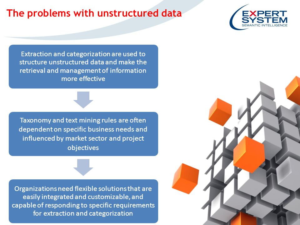 8 The problems with unstructured data Extraction and categorization are used to structure unstructured data and make the retrieval and management of information more effective Taxonomy and text mining rules are often dependent on specific business needs and influenced by market sector and project objectives Organizations need flexible solutions that are easily integrated and customizable, and capable of responding to specific requirements for extraction and categorization