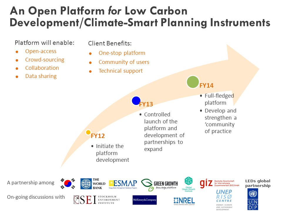 An Open Platform for Low Carbon Development/Climate-Smart Planning Instruments 20 Platform will enable:  Open-access  Crowd-sourcing  Collaboration