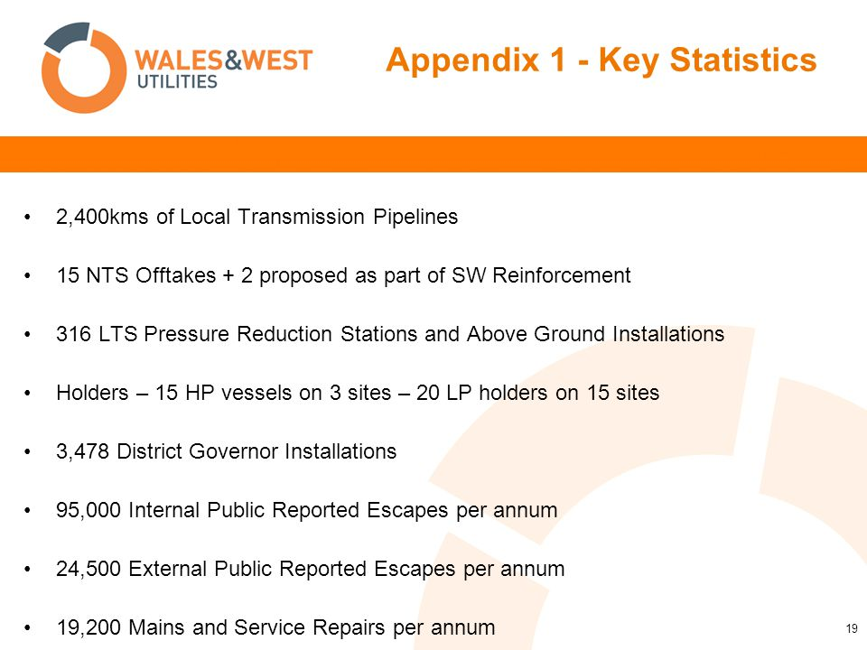 19 2,400kms of Local Transmission Pipelines 15 NTS Offtakes + 2 proposed as part of SW Reinforcement 316 LTS Pressure Reduction Stations and Above Ground Installations Holders – 15 HP vessels on 3 sites – 20 LP holders on 15 sites 3,478 District Governor Installations 95,000 Internal Public Reported Escapes per annum 24,500 External Public Reported Escapes per annum 19,200 Mains and Service Repairs per annum Appendix 1 - Key Statistics