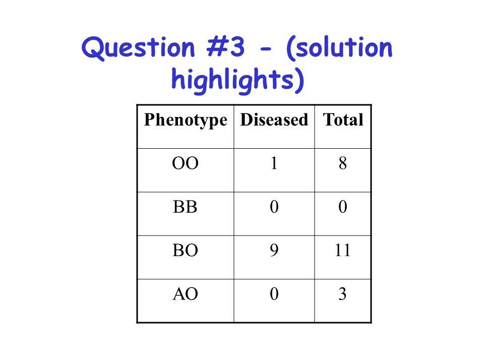 Question #3 - (solution highlights) TotalDiseasedPhenotype 81OO 00BB 119BO 30AO